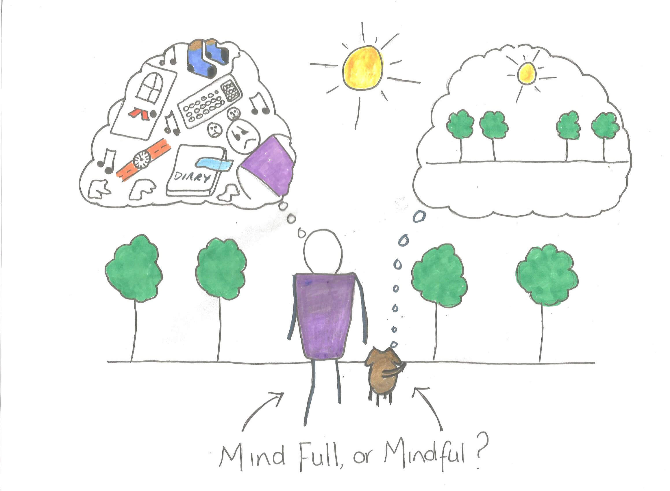 Mind Full or Mindful?     An introduction to mindfulness